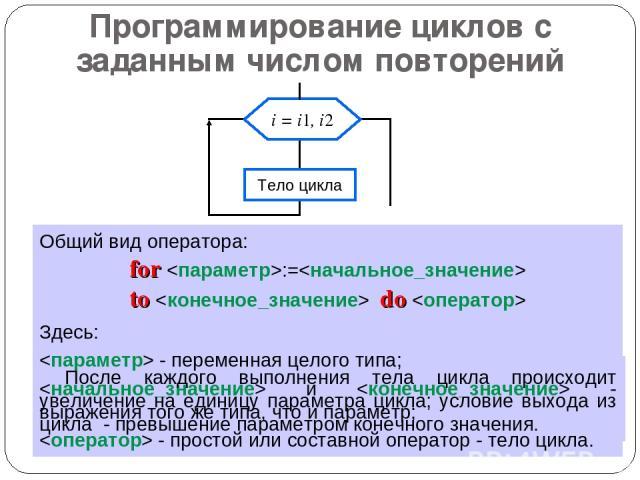 Программирование циклов с заданным числом повторений Общий вид оператора: for := to do Здесь: - переменная целого типа; и - выражения того же типа, что и параметр; - простой или составной оператор - тело цикла. После каждого выполнения тела цикла пр…