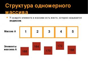 Структура одномерного массива У каждого элемента в массиве есть место, которое н