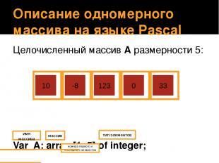 Описание одномерного массива на языке Pascal Целочисленный массив А размерности