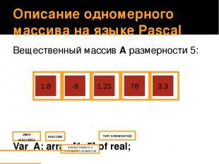 Описание одномерного массива на языке Pascal Вещественный массив А размерности 5