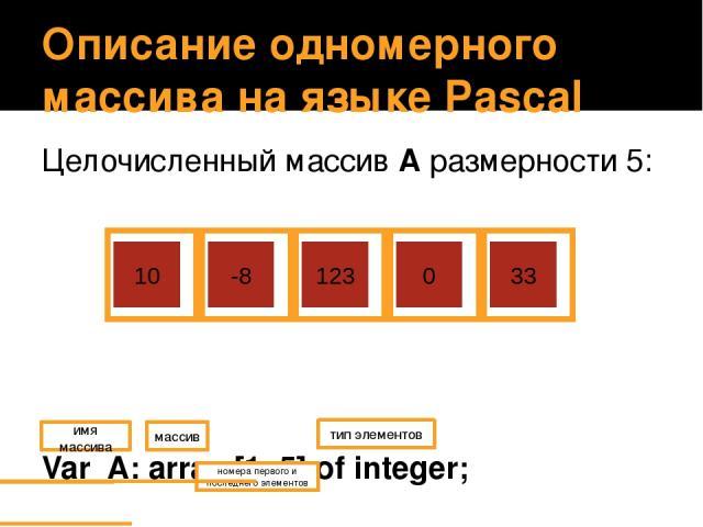 Описание одномерного массива на языке Pascal Целочисленный массив А размерности 5: Var A: array [1..5] of integer; имя массива массив номера первого и последнего элементов тип элементов 10 -8 123 0 33 Учащиеся объясняют, почему данный массив назван …