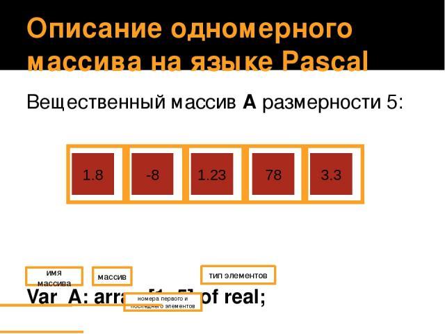 Описание одномерного массива на языке Pascal Вещественный массив А размерности 5: Var A: array [1..5] of real; имя массива массив номера первого и последнего элементов тип элементов 1.8 -8 1.23 78 3.3 Учащиеся объясняют, почему данный массив назван …