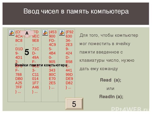 Для того, чтобы компьютер мог поместить в ячейку памяти введенное с клавиатуры число, нужно дать ему команду Read (a); или Readln (a); Ввод чисел в память компьютера A 5 5 Ячейки памяти компьютера В ходе показа этого слайда знакомимся с командой вво…