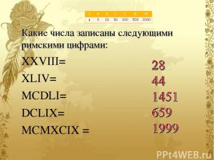 Какие числа записаны следующими римскими цифрами: XXVIII= XLIV= MCDLI= DCLIX= MC