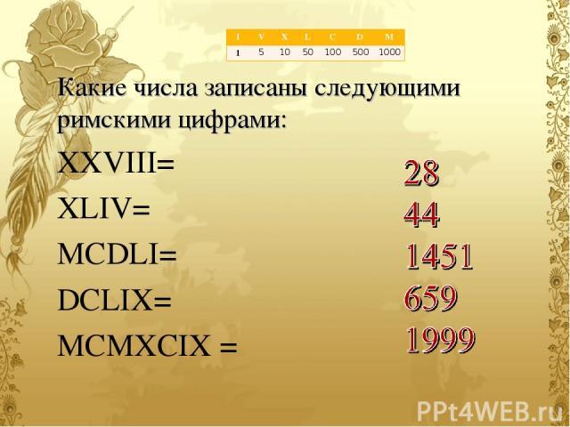 Какие числа записаны следующими римскими цифрами: XXVIII= XLIV= MCDLI= DCLIX= MCMXCIX = I V X L C D M 1 5 10 50 100 500 1000