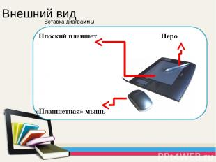 Genius MousePen 6x8 Характеристики Рабочая область: 15.24х20.32 мм Разрешение: 4