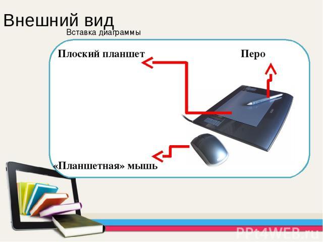 Genius MousePen 6x8 Характеристики Рабочая область: 15.24х20.32 мм Разрешение: 4064 линий на дюйм Точность: N/A Число отсчетов в секунду: N/A Градаций нажатия: 1024 Высота чувствительной зоны над планшетом: N/A Интерфейс: USB Поддерживаемые ОС: MS W…