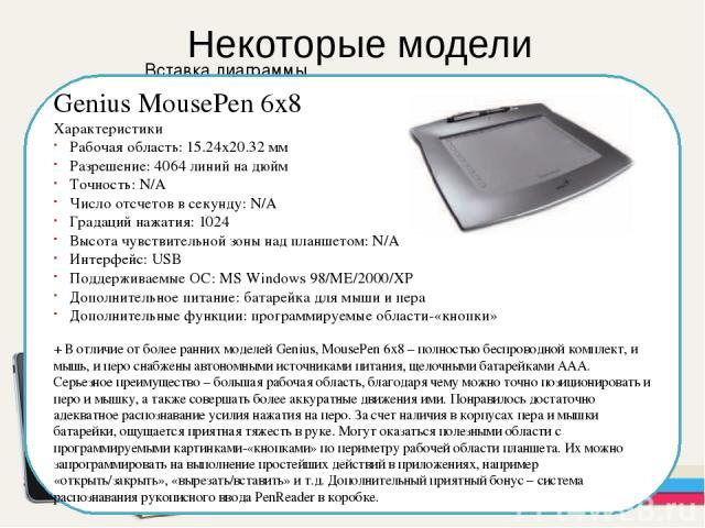 Некоторые модели WACOM INTUOS3 A6 Характеристики Рабочая область: 127x101 мм Разрешение: 5080 lpi Точность: ±0.25 мм – для пера, ±0.5 мм – для мыши Число отсчетов в секунду: 200 Градаций нажатия: 1024 Высота чувствительной зоны над планшетом: 6 мм И…