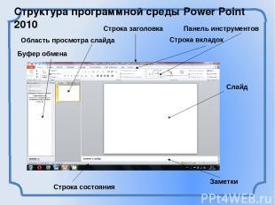 Структура программной среды Power Point 2010 Строка заголовка Строка вкладок Пан