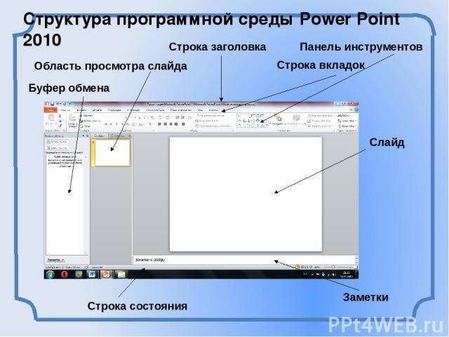 Структура программной среды Power Point 2010 Строка заголовка Строка вкладок Панель инструментов Строка состояния Заметки Слайд Область просмотра слайда Буфер обмена