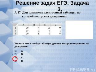 А 17. Дан фрагмент электронной таблицы, по которой построена диаграмма: Укажите