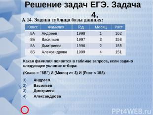 А 14. Задана таблица базы данных: Какая фамилия появится в таблице запроса, если