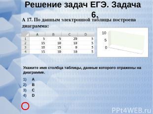 А 17. По данным электронной таблицы построена диаграмма: Укажите имя столбца таб