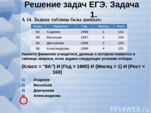 А 14. Задана таблица базы данных: Укажите фамилию учащегося, данные о котором по