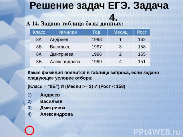 А 14. Задана таблица базы данных: Какая фамилия появится в таблице запроса, если задано следующее условие отбора: (Класс =