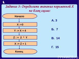 Задание 3: Определите значение переменной Х по блок-схеме: А. 3 Б. 7 В. 14 Г. 15