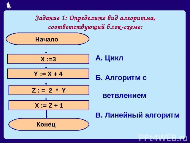 Задание 1: Определите вид алгоритма, соответствующий блок-схеме: А. Цикл Б. Алгоритм с ветвлением В. Линейный алгоритм