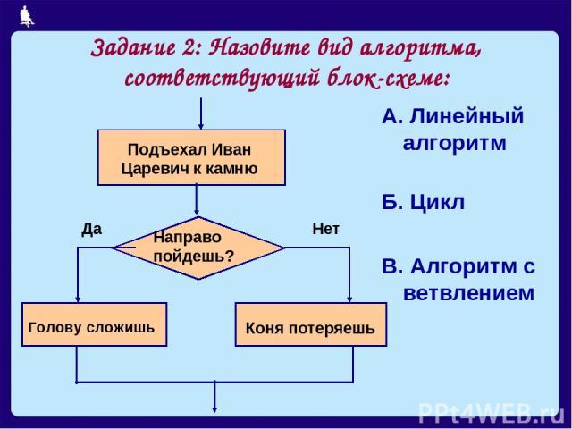 Задание 2: Назовите вид алгоритма, соответствующий блок-схеме: А. Линейный алгоритм Б. Цикл В. Алгоритм с ветвлением