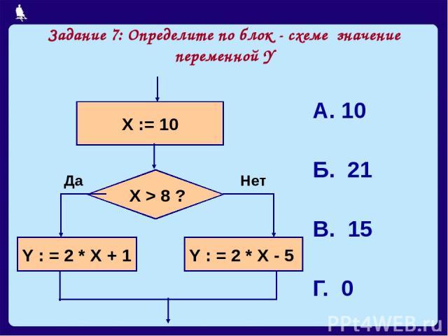 Задание 7: Определите по блок - схеме значение переменной Y А. 10 Б. 21 В. 15 Г. 0