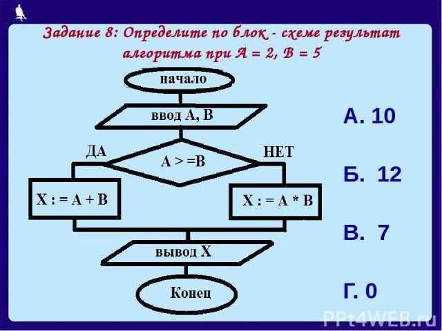 Задание 8: Определите по блок - схеме результат алгоритма при А = 2, В = 5 А. 10 Б. 12 В. 7 Г. 0
