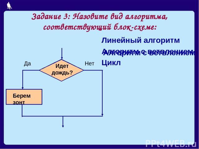 Задание 3: Назовите вид алгоритма, соответствующий блок-схеме: Линейный алгоритм Алгоритм с ветвлением Цикл Алгоритм с ветвлением