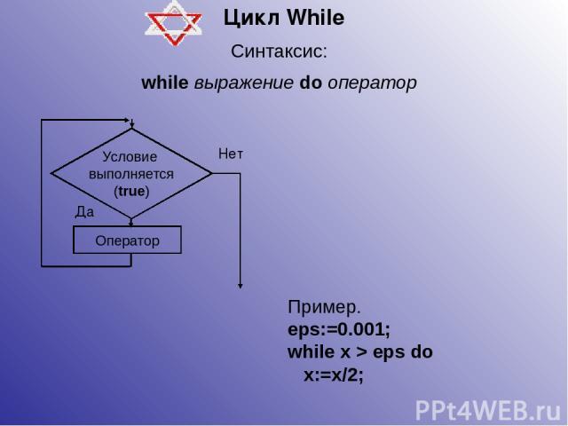 Цикл While Чему будет равно значение переменной n после выполнения инструкций? n:=0; While n