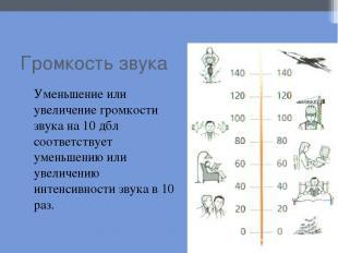Громкость звука Уменьшение или увеличение громкости звука на 10 дбл соответствуе