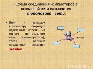 Схема соединения компьютеров в локальной сети называется топологией сети. Если к