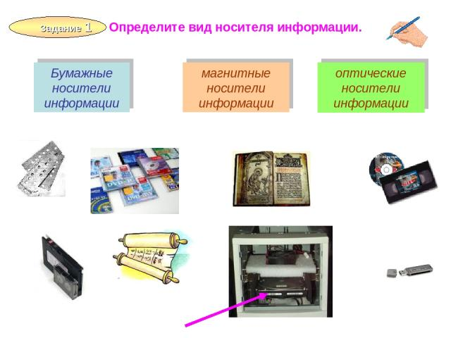2010 ©Bolgova N A * Задание 1 магнитные носители информации Бумажные носители информации Определите вид носителя информации. оптические носители информации ©Bolgova N A