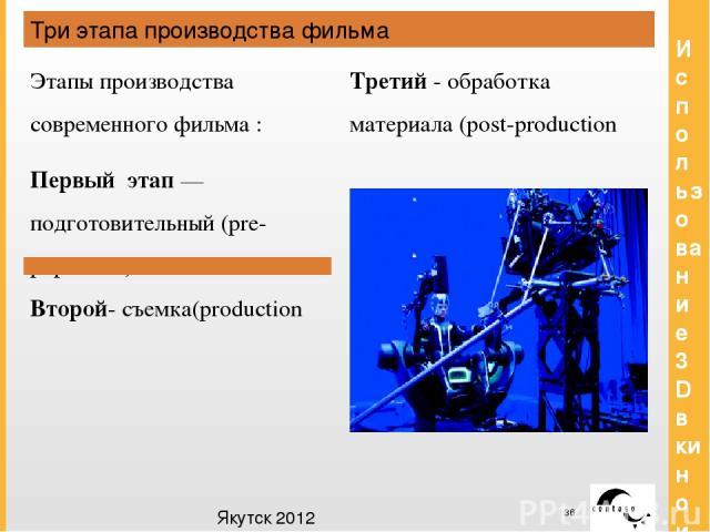 Использование 3D в судебной анимации Анализ трассологической классификации Якутск 2012 Заголовок