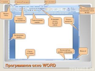 Программное окно WORD * Кнопки управления программным окном WORD Вертикальная ли