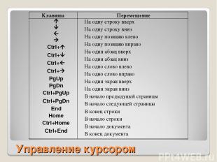 Управление курсором * Клавиша Перемещение Ctrl+ Ctrl+ Ctrl+ Ctrl+ PgUp PgDn Ctrl
