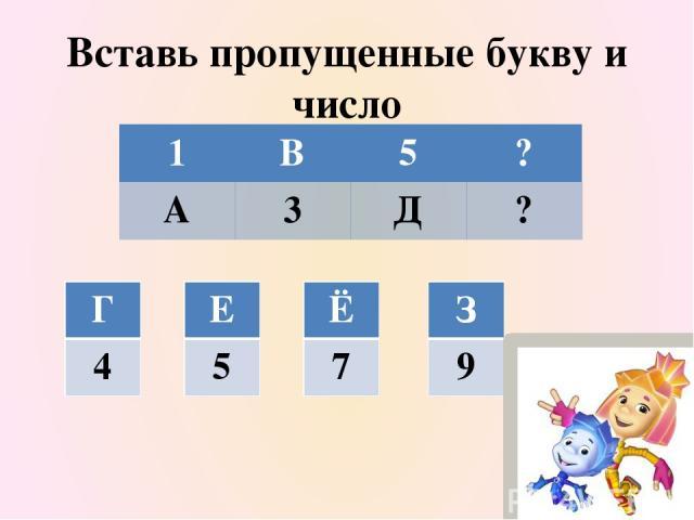 Информационные процессы 1 2 3 4 5 6 7 8 9 10