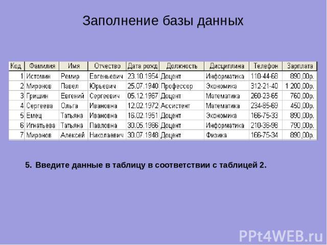 Заполнение базы данных 5. Введите данные в таблицу в соответствии с таблицей 2.