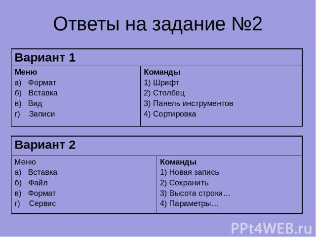 Ответы на задание №2 Вариант 1 Меню а) Формат б) Вставка в) Вид г) Записи Команды 1) Шрифт 2) Столбец 3) Панель инструментов 4) Сортировка Вариант 2 Меню а) Вставка б) Файл в) Формат г) Сервис Команды 1) Новая запись 2) Сохранить 3) Высота строки… 4…