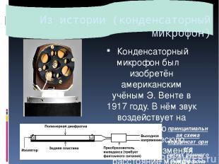 Из истории (конденсаторный микрофон) Конденсаторный микрофон был изобретён амери