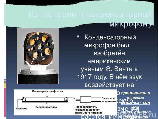 Из истории (конденсаторный микрофон) Конденсаторный микрофон был изобретён американским учёным Э. Венте в 1917 году. В нём звук воздействует на тонкую металлическую мембрану, изменяя расстояние между мембраной и металлическим корпусом. принципиальна…