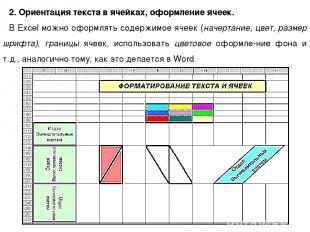 2. Ориентация текста в ячейках, оформление ячеек. В Excel можно оформлять содерж