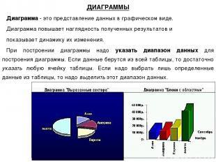 ДИАГРАММЫ Диаграмма - это представление данных в графическом виде. Диаграмма пов