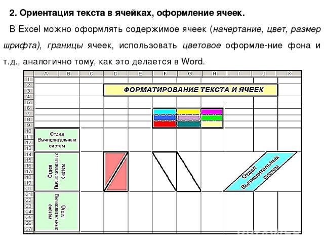 2. Ориентация текста в ячейках, оформление ячеек. В Excel можно оформлять содержимое ячеек (начертание, цвет, размер шрифта), границы ячеек, использовать цветовое оформле-ние фона и т.д., аналогично тому, как это делается в Word.