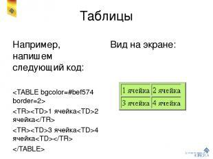 Таблицы Например, напишем следующий код: 1 ячейка2 ячейка 3 ячейка4 ячейка Вид н