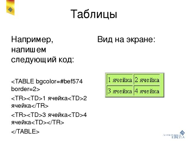 Таблицы Например, напишем следующий код: 1 ячейка2 ячейка 3 ячейка4 ячейка Вид на экране:
