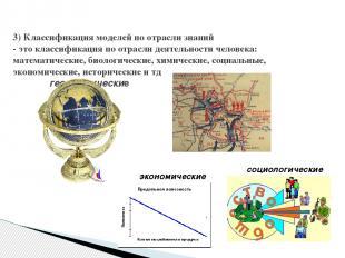 3) Классификация моделей по отрасли знаний - это классификация по отрасли деятел