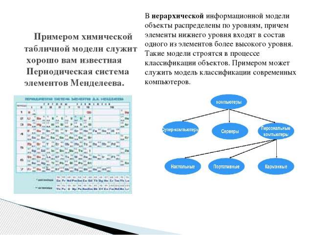 Примером химической табличной модели служит хорошо вам известная Периодическая система элементов Менделеева. В иерархической информационной модели объекты распределены по уровням, причем элементы нижнего уровня входят в состав одного из элементов бо…