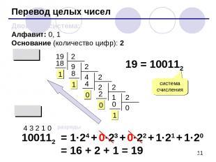 Перевод целых чисел Двоичная система: Алфавит: 0, 1 Основание (количество цифр):