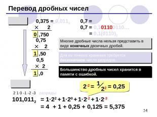 Перевод дробных чисел 10 2 2 10 0,375 = 2 101,0112 2 1 0 -1 -2 -3 разряды = 1·22
