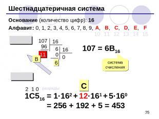 Шестнадцатеричная система Основание (количество цифр): 16 Алфавит: 0, 1, 2, 3, 4
