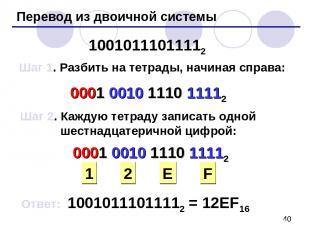 Перевод из двоичной системы 10010111011112 Шаг 1. Разбить на тетрады, начиная сп