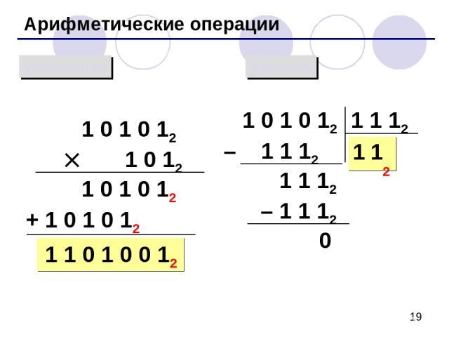 Арифметические операции умножение деление 1 0 1 0 12 1 0 12 1 0 1 0 12 + 1 0 1 0 12 1 1 0 1 0 0 12 1 0 1 0 12 – 1 1 12 1 1 12 1 1 1 12 – 1 1 12 0