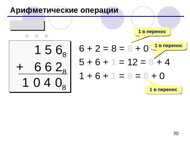 Арифметические операции сложение 1 5 68 + 6 6 28 1 6 + 2 = 8 = 8 + 0 5 + 6 + 1 = 12 = 8 + 4 1 + 6 + 1 = 8 = 8 + 0 1 в перенос 1 в перенос 08 0 4 1 в перенос